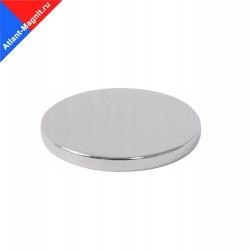 Неодимовый магнит диск 20х2 мм