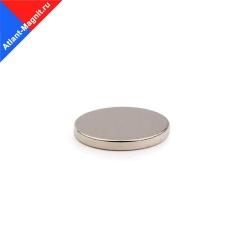 Неодимовый магнит диск 25х3 мм