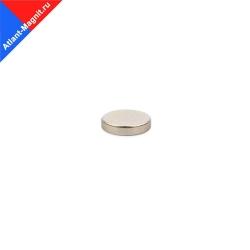 Неодимовый магнит диск 9х2 мм